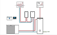 Монтаж/ремонт систем отопления и водоснабжения