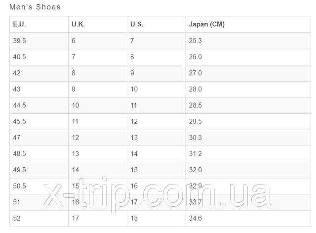 Размерная таблица обуви (мужская)