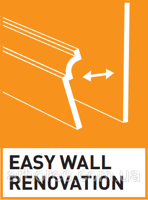 Easy Wall Renovation