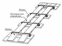 Сборный железобетонный фундамент под автомобильные весы на 8 тензодатчиков