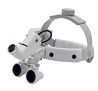 Бинокуляры для хирургии 3.5Х
