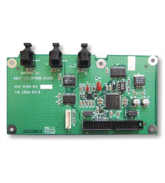 Интерфейс для соединения с компьютером RISORINC 3:N для серии CZ