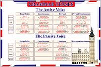 Стенд Grammar tenses (времена в английском языке) (70306.30)