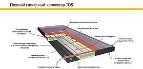 Солнечный коллектор TDS-18M, фото 2