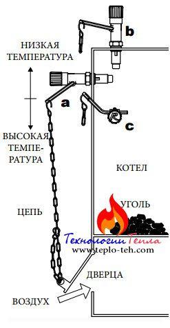 Схема терморегулятора Регулус