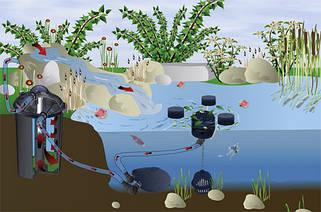 Оборудование для прудов и водоемов