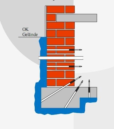 Гидроизоляция подземных сооружений полиуретановыми композициями смол