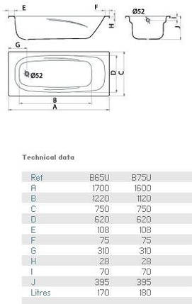 Ванна стальная BLB Unica B75U 170x75, фото 2