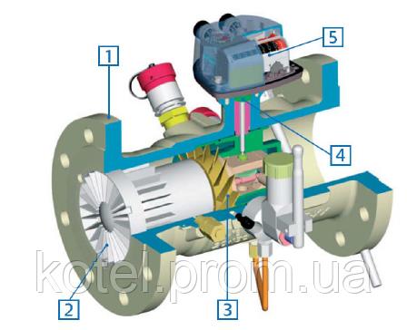 Схема конструкции турбинного газового счетчика Itron TZ/Fluxi