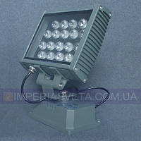 Светильник прожектор TINKO светодиодный 18*1W LUX-503001