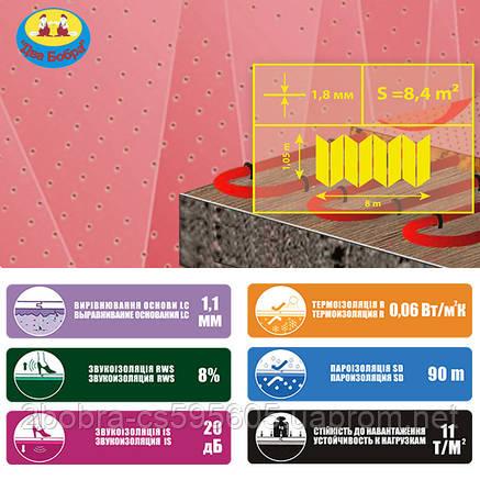 Подложка izofix 1,8 мм розовая теплый пол (1,05м*0,5*=0,525м*шт.) в уп.16шт*0,525=8,4м*уп.) , фото 2