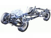 Что такое диагностика ходовой части автомобиля?