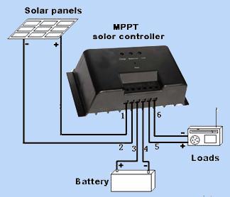 В чем отличие MPPT контроллеров заряда?