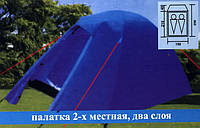 Палатка польская двухместная Coleman 1013