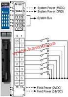 16-канальный модуль дискретного ввода с изоляцией, номинальное напряжение 24 В (M-1601)