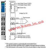 2-канальный модуль ввода аналоговых сигналов термопар (M-6201)