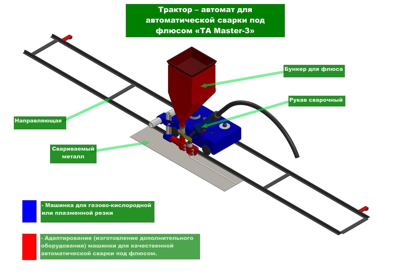 Трактор – автомат «ТА Master-3»