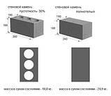 Вибростанок «ПАРТНЕР  Супер - два вибратора, стандар круглые пустоты», фото 2