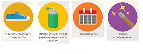 Просочення NANO WATER 100 мл купити в Києві з доставкою