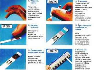 Тест-полоски Betachek, 50 шт., фото 2