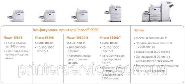 Phaser 5550N в линейке Xerox  Phaser 5550