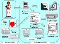 Редактор протоколов функциональной диагностики 1.0 для студентов мед. вузов (Pantherman)