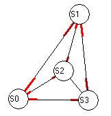Программа для расчета стохастических сетей 1.2.3.24 (Кошкин Илья Олегович)