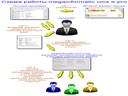 Megainformatic cms e-pro 1.0 (МегаИнформатик)