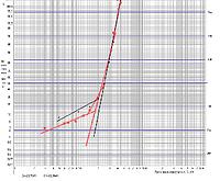 Gauss 1.0 (JUSM)