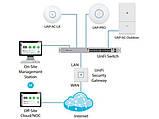 Точка доступа Ubiquiti UniFi AP AC Long Range (UAP-AC-LR), фото 4