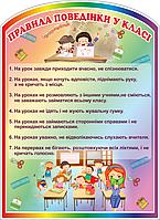 Стенд Правила поведінки у класі (1222)