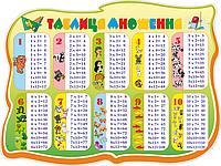Стенд Таблиця множення (3131)
