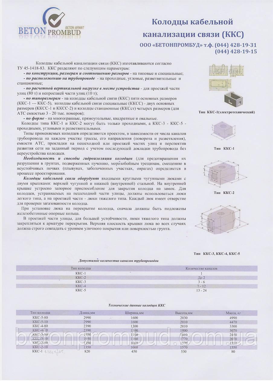 Люк электротехнический прямоугольний