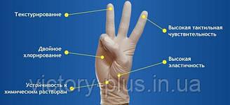 Латексні рукавички