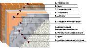 Утепление пенопластом М25 толщиной 100мм