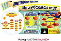 Шкільний стенд пластиковий Код-02830
