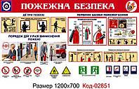 Стенд пожежна безпека Код-02851