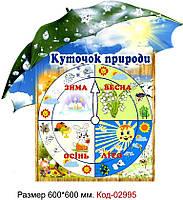 Стенд пластиковий календар природи в днз Код-02995