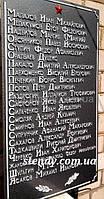 Меморіальна дошка (Зразок) Код-03740
