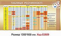 Таблица растворимости Код-03889