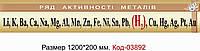 Школьный стенд по химии Код-03892