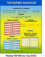 Стенд по математике Код-03925