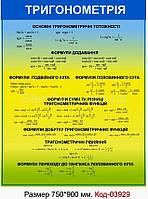 Стенд по математике Код-03929