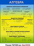 Стенд по математике Код-03930