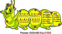 Стенд пластиковий (Математика) Код-01605