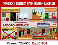Пожарная безопасность Код-01604