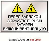 Знак безопасности Код-05001