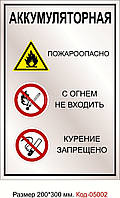 Знак безопасности Код-05002