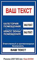 Табличка категории и зоны помещения Код-04994