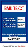 Табличка категорії і зони приміщення Код-04994
